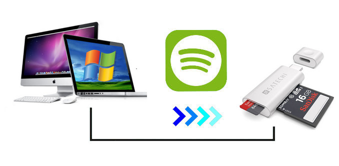 How To Download Spotify Songs In Your External SD Card 2019